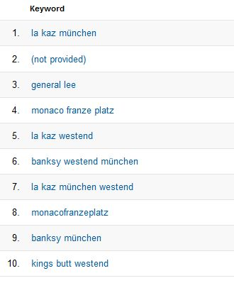 la kaz - top auf Keywords Monaco Franze Platz